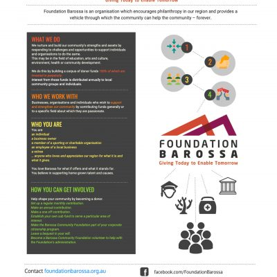 Foundation Barossa - a snapshot of what we do